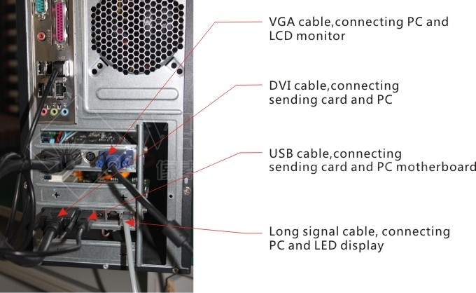 Cables' Connection outside Computer Mainframe