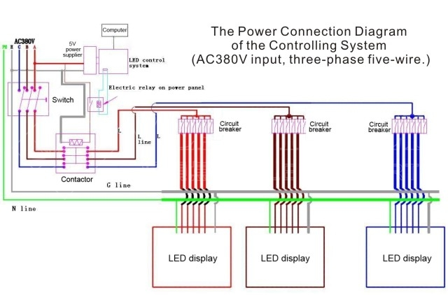 The circuit diagram of common power distribution box