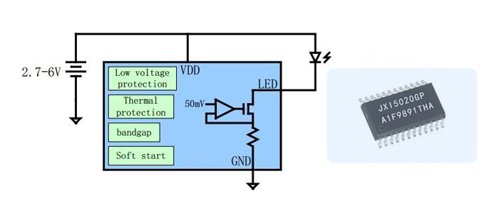 LED driver IC principle
